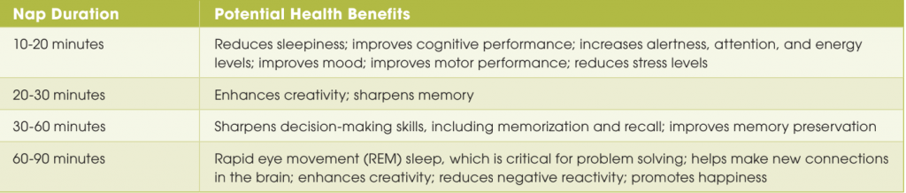 Health Benefits of Nap